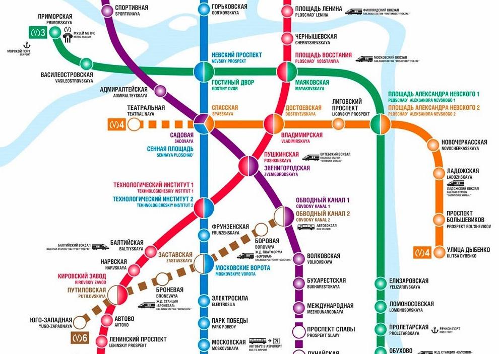 metrokaart St Petersburg