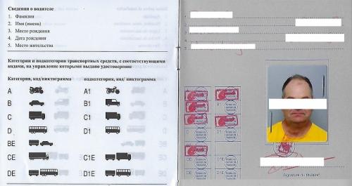 int. rijbewijs